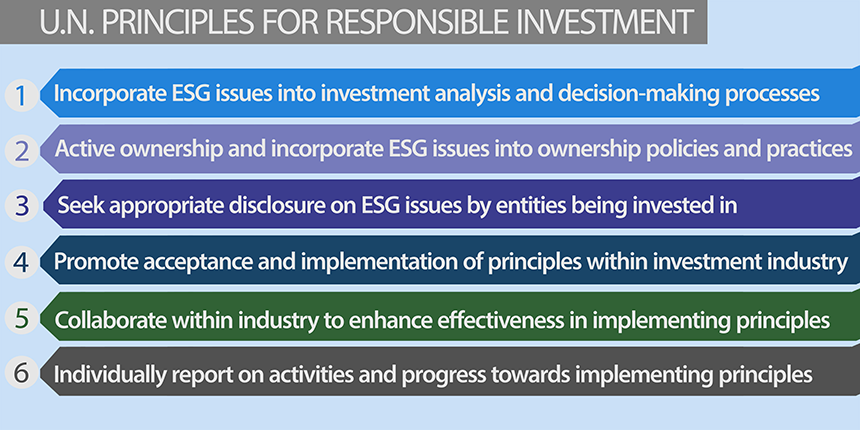 U.N. Principles for Responsible Investing (PRI)